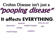 Crohn's affects a lot more than your stomach <3