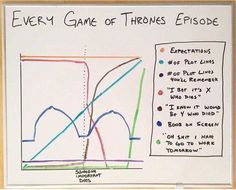 Game of Thrones Memes – 28 Pics.