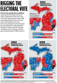 Democratic presidential candidates captured all of Michigan's electoral votes in 2004 (when John Kerry won 51% of the state's popular vote), 2008 (when Barack Obama won 52%). But if a new allocation scheme backed by some Republican state legislators had been in place, the GOP nominee would have won a majority of Michigan's electoral votes in 2004 and 2012.