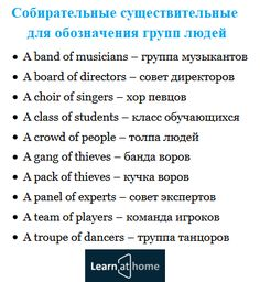 Собирательные существительные.Группы людей #english #nouns #vocabulary #английский