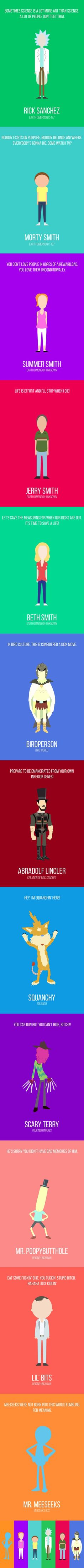 Funny Quotes QUOTATION – Image : Quotes about Funny – Description The Minimalist Rick And Morty Characters Collection Sharing is Caring – Hey can you Share this Quote ! Paul Rudd, Ricky Y Morty, New School Hip Hop, Rick And Morty Quotes, Rick And Morty Characters, Wubba Lubba, Rick E, Eren X Mikasa, Get Schwifty