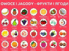 Poland Language, Learn Polish, Vocabulary, Education, Guys, Travel, Therapy, Polish, Viajes