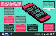 Infografía sobre uso de redes sociales durante emergencias #fleytong #ccentral #SeminarioTIC