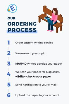 The main steps to #follow to get the #best #academic #papers! #essay #paper #student #college #onlineservice #essay #service #discount #academichelp #writinghelp #help