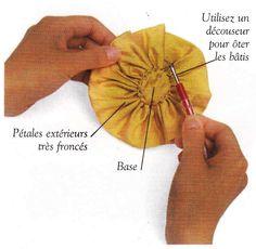 Applique du tissu fini.  Envers contre envers appliquer le cercle du tissu terminé sur la base froncée de la fleur. Fixez-le au niveau des fronces par un surjet. Retirez ensuite soigneusement tous les fils de bâti. N'hésitez pas à utiliser un découseur pour ôter les bâtis. - Bobine de Fil