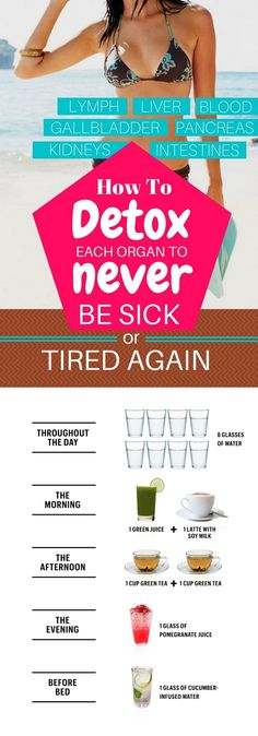 How To Detox Each Organ To Never Be Sick or Tired Again