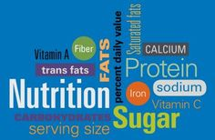 How to read a nutrition label | MD Anderson Cancer Center