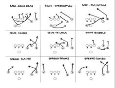 8 on 8 tackle football formation | simplistic ideas from a non-football mind to help thelethargic offense ...