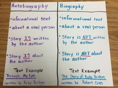 6 Lesson Plans Biography Writing Worksheets Autobiography vs Biography Here s a quick reference anchor Worksheets Ela Anchor Charts, Reading Anchor Charts, Student Teaching, Teaching Reading, Learning, Teaching Ideas, Autobiography Writing, 6th Grade Reading, Reading Worksheets