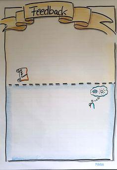 """#Flipchart, #Feedback, #Methode, #Seminar, #Training, #Schule; Flip 2 von 3: Hier können die auf der Zielscheibe vorgenommenen Bewertungen zu den Feldern """"Inhalt"""" und """"Atmosphäre"""" schriftlich kommentiert werden. Visual Management, Change Management, Coaching, Sketch Notes, Just A Reminder, Work Inspiration, Storytelling, Hand Lettering, Bullet Journal"""