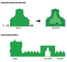 MVRDV unveils Zaanstad Cultural Cluster design