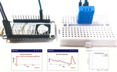 ThingSpeak Weather Station - MATLAB Analysis and Visualization Go To Apps, Wifi Names, Iot Projects, Visualization Tools, Weather Data, Wifi Password, Temperature And Humidity, Circuit Diagram, Hardware