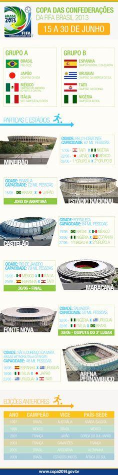 Visual Loop Brasil - 100 dias para a Copa das Confederações