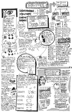 Lecture-2-sketchnotes.jpg (991×1536)