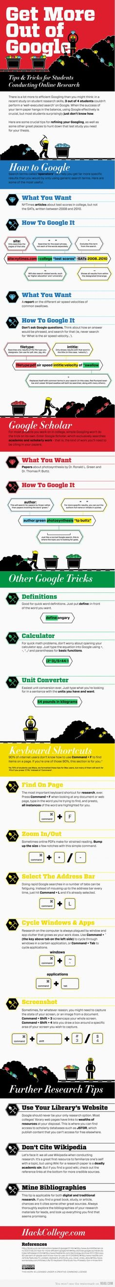 Get More Out Of Google  Infograph on Googling smarter for better results!