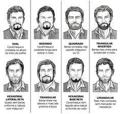 Segredos e Cuidados com a Barba | SOS Solteiros