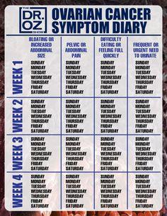 Ovarian Cancer Symptom Diary | The Dr. Oz Show