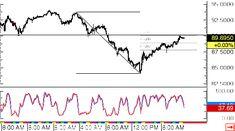 #FX Retracement Setup on #NZD / #JPY http://www.forexminute.com/elliott-wave-forecast/fx-retracement-setup-nzdjpy-feb-19-2015-55043