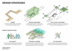 The Interface - Avoid Obvious Architects Concept Models Architecture, Architecture Presentation Board, Architecture Concept Drawings, Urban Design Concept, Urban Design Diagram, Landscape Diagram, Public Space Design, Site Analysis, Villa