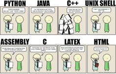 #ad Learn Python Programming Thru Examples...