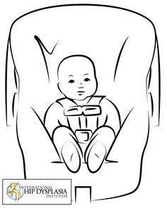 Baby Carriers, Seats, & Other Equipment - information regarding correct positioning to prevent hip displasia