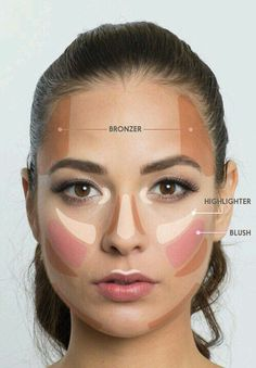 How to contour face reference chart