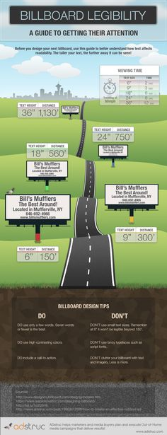 Guide to OOH advertising Infographic