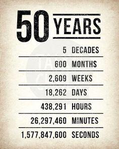 50th Birthday PRINTABLE Sign Pack 50th Birthday DIGITAL