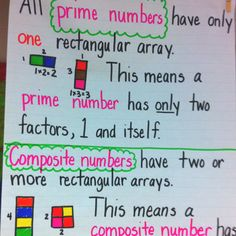 Prime and Composite numbers- This is how I teach this concept. Each student does 2 numbers from 1-50. We keep a chart of the findings. They make all the possible arrays in an organized manner and record them for each number on a master chart. Those with only 2 arrays are prime (n x 1 and 1 x n), all others are composite.