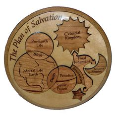 Plan of Salvation Wood Puzzle.  Great teaching tool for all missionaries but also a great way for kids to learn.  Many different languages available too!