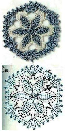 Resultado de imagen de mandalas blanco y negro a ganchillo