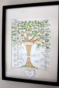 "Love this adorable family tree, in the process of having one made to hang in Raegan's room with her name and birthday at the bottom so she knows her ""roots"". Will then place in a frame to match the room"