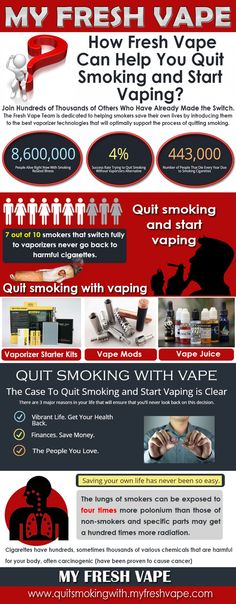 Visit this site http://quitsmokingwith.myfreshvape.com for more information on my fresh vape. If you want to get off with your smoking habit then, now it is time for you to permanently kick the smoking habit with the use of vaporizers. You can quit smoking by destroying your cravings. My fresh vape team can help you to get rid of cigarettes. Follow us : http://my-fresh-vape.blogspot.com/2015/06/vaporizer-to-quit-smoking.html