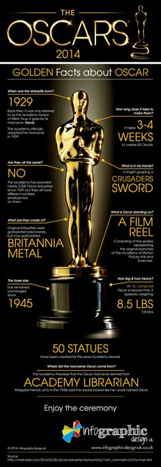 In awe of the 2014 Academy Awards, this #infographic Illustrates golden fun facts about the 'Oscar'