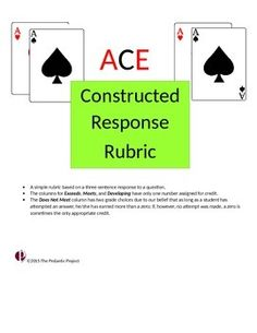 ace method for constructed response examples math