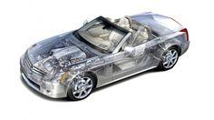 Cadillac Xlr Xray Car Wallpapers