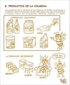 La Familia de la Apicultura - The Beekeeping of Family: Manual Apícola Ilustrado - Beekeeping Illustrated Manual. Bee Hive Plans, Bee Boxes, Bee Farm, Learn Faster, Family Traditions, Queen Bees, Bee Keeping, Candle Making, Harvest