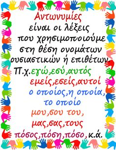 Μέρη του λόγου-Οι αντωνυμίες Grammar Posters, Grammar Book, School Hacks, School Projects, St Joseph, Physics Experiments, Learn Greek, Greek Language, School Themes