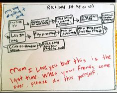 Love this student Thinking Maps example that shows the portability of student tools for making sense of their own world. Thinking Maps, Writer Workshop, Rock Bands, Wii, Kindergarten, Messages, Plays, Education, Writing