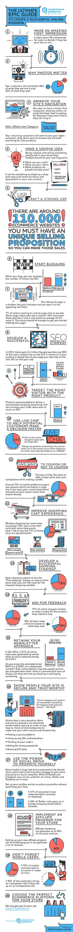 We stumbled upon this awesome infographic by eCommerce Platformsthat we think you'll find really useful for your store in 2016. These strategies will help youfocus on what you should do to succeed—from targeting the right customer to having a stellarsocial media selling strategy.