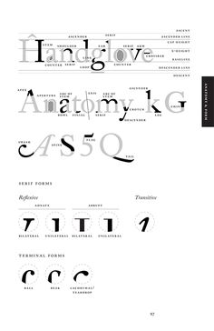 The Typographic Desk Reference Written and designed by Theo Rosendorf