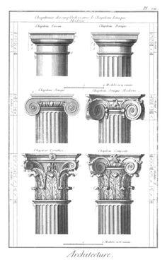 Les ordres grecs dorique, ionique et corinthien ont leur variante romaine à laquelle s'ajoute le Toscan et le composite. De gauche à droite et de haut en bas : - Toscan  - Dorique  - Ionique  - Ionique moderne  - Corinthien  - Composite