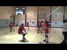 Coronado Volleyball Drills: Fundamental Passing Minute Drills - YouTube