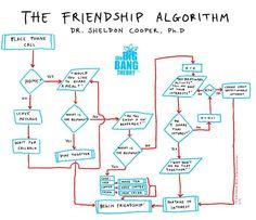 Sheldon's Friendship Algorithm... #TheBigBangTheory #TBBT