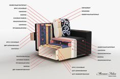 Sofa in the cross section. on Behance