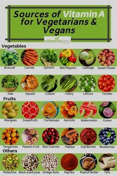 Vitamins For Vegetarians, Vegan Vitamins, Antioxidant Vitamins, Vitamin Rich Foods, Sources Of Vitamin A, Potassium Rich Foods, Fat Sources, Vegan Nutrition, Diet And Nutrition