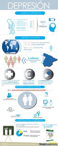 ¿Qué es la depresión? #infografia #depresion