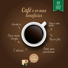 O nosso café BIO
