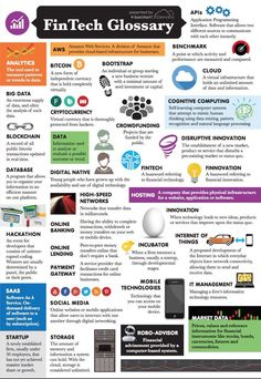 🔹The Ultimate #Fintech Glossary #infographic #AI #IoT #BigData #Blockchain #Finserv #Bitcoin #banking #Crypto MT @JimMarous @MikeQuindazzi by #PetiotEric