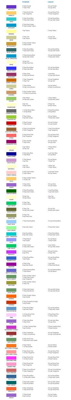 Food Coloring Chart (Number Of Drops For Specific Colors) With